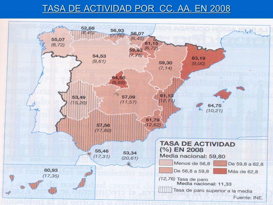 TASA DE ACTIVIDAD POR CC. AA. EN 2008