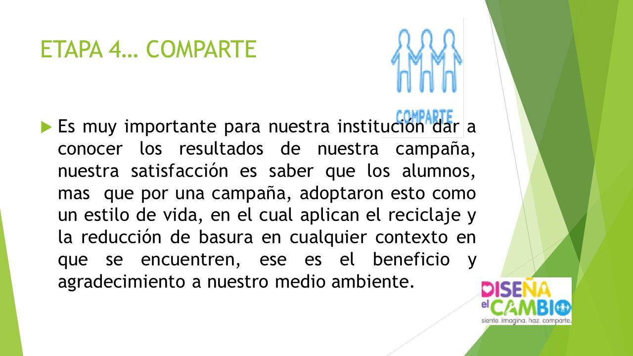 ETAPA 4… COMPARTE Es muy importante para nuestra institución dar a conocer los resultados de nuestra campaña, nuestra satisfacción es saber que los al