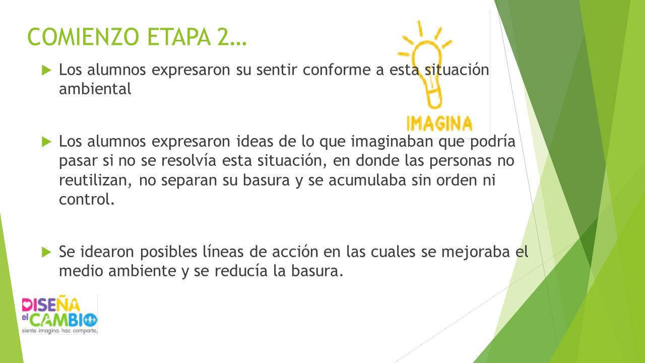 COMIENZO ETAPA 2… Los alumnos expresaron su sentir conforme a esta situación ambiental Los alumnos expresaron ideas de lo que imaginaban que podría pa