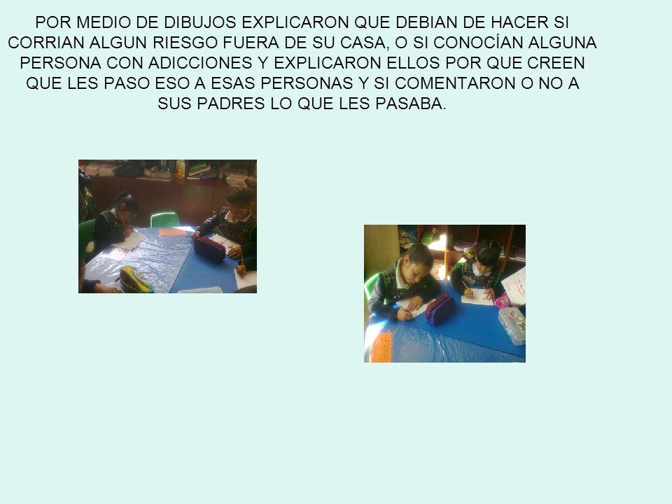 POR MEDIO DE DIBUJOS EXPLICARON QUE DEBIAN DE HACER SI CORRIAN ALGUN RIESGO FUERA DE SU CASA, O SI CONOCÍAN ALGUNA PERSONA CON ADICCIONES Y EXPLICARON