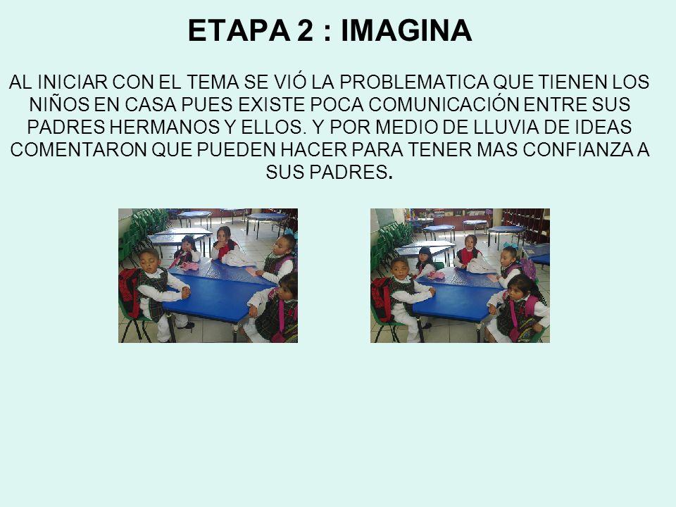 ETAPA 2 : IMAGINA AL INICIAR CON EL TEMA SE VIÓ LA PROBLEMATICA QUE TIENEN LOS NIÑOS EN CASA PUES EXISTE POCA COMUNICACIÓN ENTRE SUS PADRES HERMANOS Y