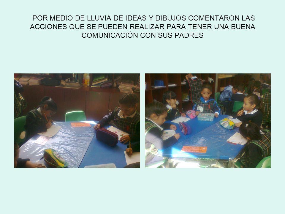 PROYECTO: LA COMUNICACIÓN, PRIMERA HERRAMIENTA PARA LA PREVENCIÓN NOMBRE DE LA ESCUELA: JARDÍN DE NIÑOS YMCA.