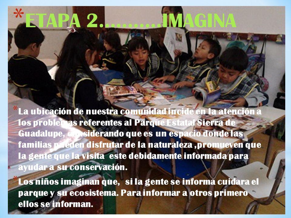 * ETAPA 2………..IMAGINA * La ubicación de nuestra comunidad incide en la atención a los problemas referentes al Parque Estatal Sierra de Guadalupe, considerando que es un espacio donde las familias pueden disfrutar de la naturaleza,promueven que la gente que la visita este debidamente informada para ayudar a su conservación.