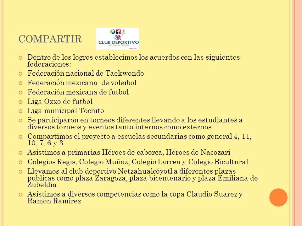 COMPARTIR Dentro de los logros establecimos los acuerdos con las siguientes federaciones: Federación nacional de Taekwondo Federación mexicana de vole
