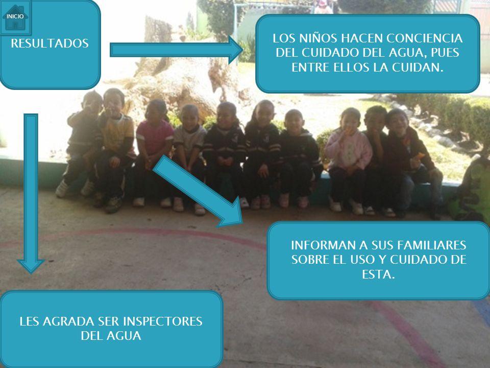 RESULTADOS LOS NIÑOS HACEN CONCIENCIA DEL CUIDADO DEL AGUA, PUES ENTRE ELLOS LA CUIDAN. INFORMAN A SUS FAMILIARES SOBRE EL USO Y CUIDADO DE ESTA. LES