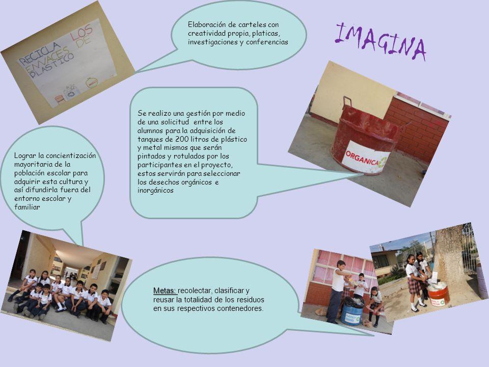 IMAGINA Elaboración de carteles con creatividad propia, platicas, investigaciones y conferencias Se realizo una gestión por medio de una solicitud ent