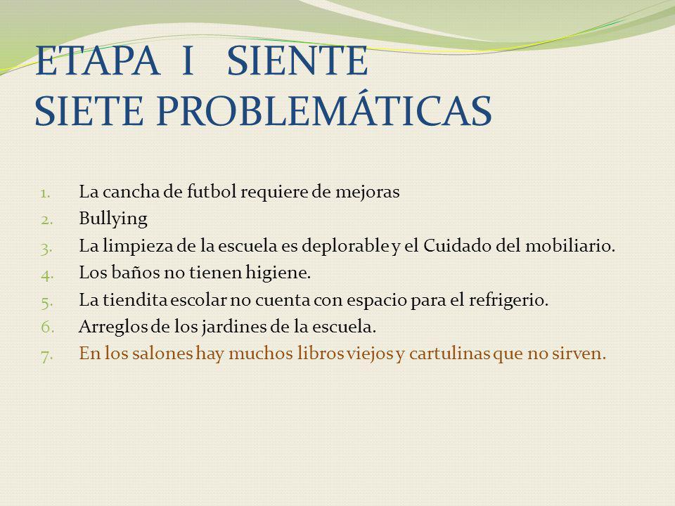 ETAPA I SIENTE SIETE PROBLEMÁTICAS 1. La cancha de futbol requiere de mejoras 2. Bullying 3. La limpieza de la escuela es deplorable y el Cuidado del
