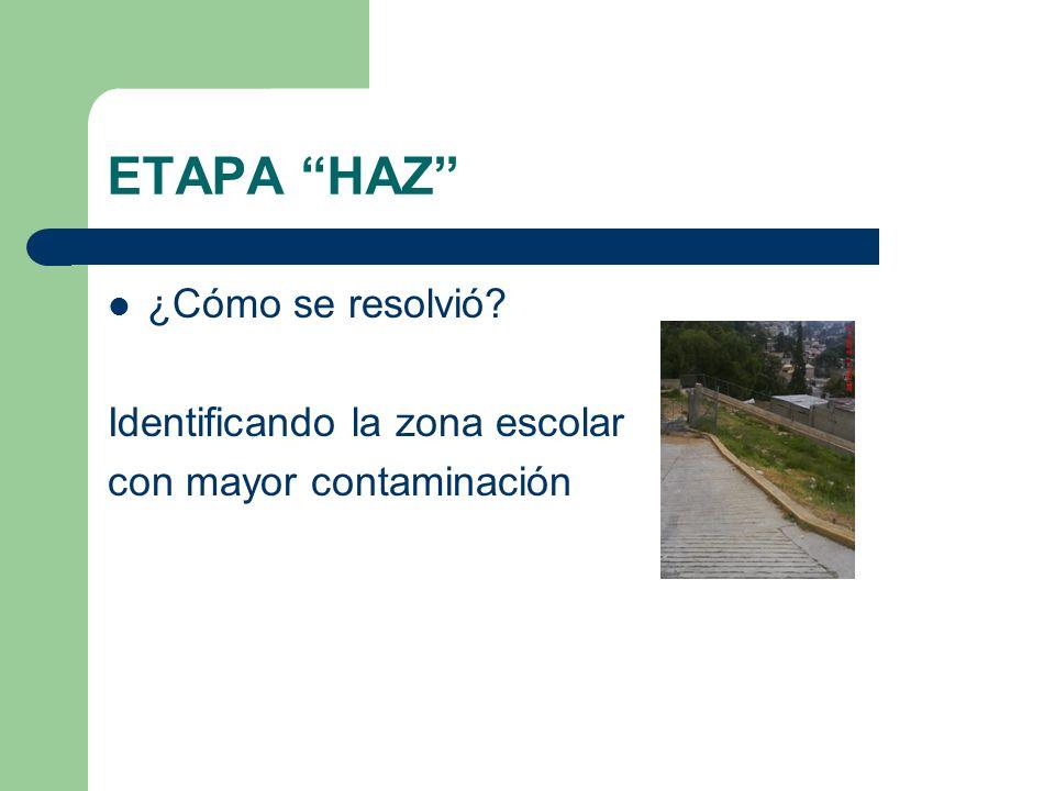 ETAPA HAZ ¿Cómo se resolvió? Identificando la zona escolar con mayor contaminación