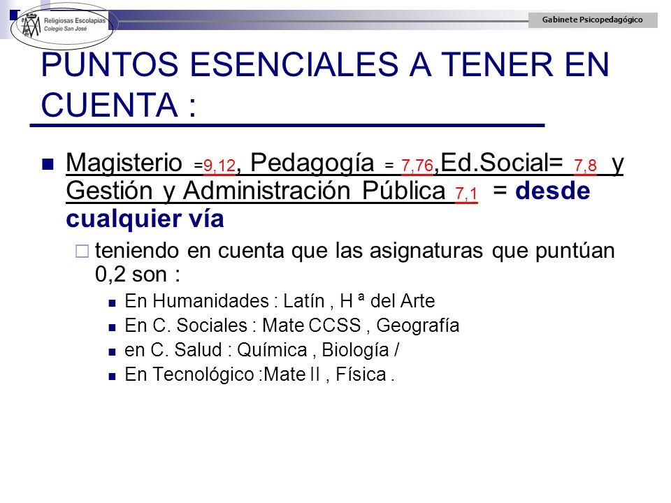 Gabinete Psicopedagógico PUNTOS ESENCIALES A TENER EN CUENTA : Magisterio =9,12, Pedagogía = 7,76,Ed.Social= 7,8 y Gestión y Administración Pública 7,