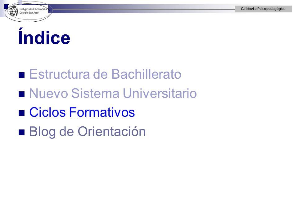 Gabinete Psicopedagógico Índice Estructura de Bachillerato Nuevo Sistema Universitario Ciclos Formativos Blog de Orientación