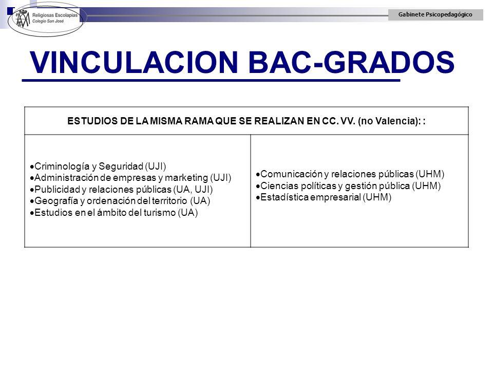 Gabinete Psicopedagógico VINCULACION BAC-GRADOS ESTUDIOS DE LA MISMA RAMA QUE SE REALIZAN EN CC. VV. (no Valencia): : Criminología y Seguridad (UJI) A