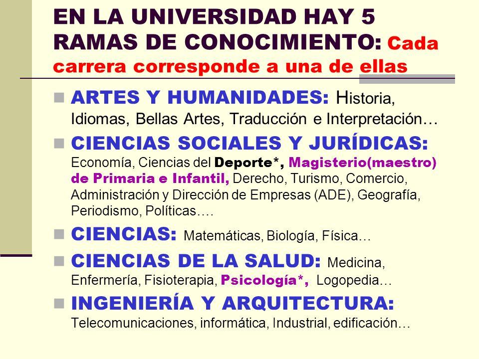 LA UNIVERSIDAD…NO ESTÁ TAN LEJOS UCLM: UNIVERSIDAD DE CASTILLA LA MANCHA 6 UNIVERSIDADES PÚBLICAS DE MADRID (ESTUDIO GRATUITO SALVO MATRÍCULA Y MATERI
