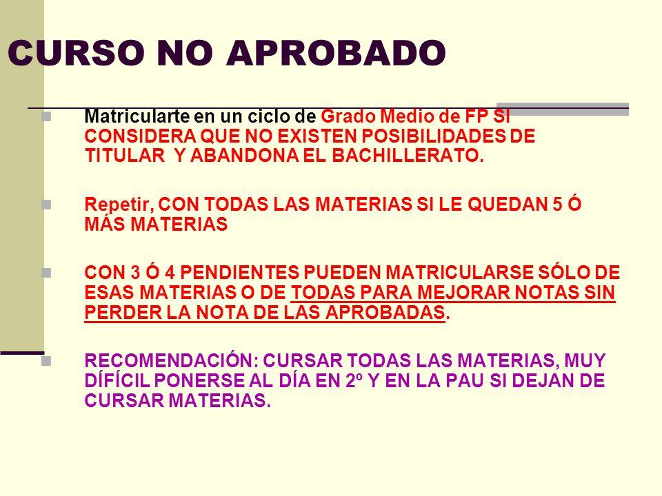 CURSO NO APROBADO Matricularte en un ciclo de Grado Medio de FP SI CONSIDERA QUE NO EXISTEN POSIBILIDADES DE TITULAR Y ABANDONA EL BACHILLERATO.