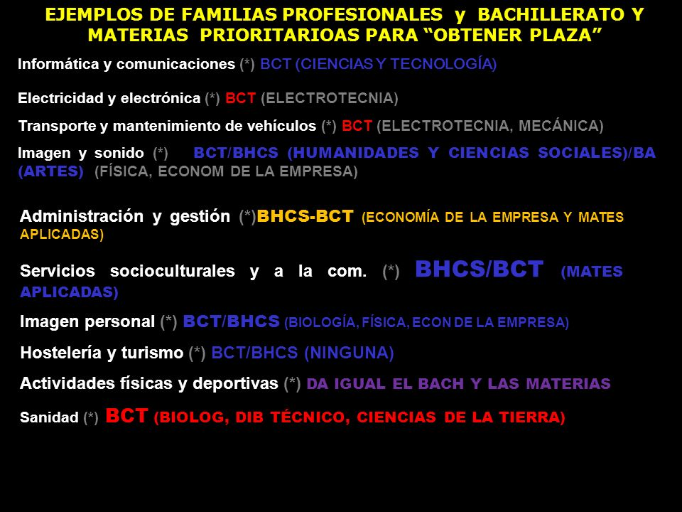 Informática y comunicaciones (*) BCT (CIENCIAS Y TECNOLOGÍA) Electricidad y electrónica (*) BCT (ELECTROTECNIA) Transporte y mantenimiento de vehículos (*) BCT (ELECTROTECNIA, MECÁNICA) Imagen y sonido (*) BCT/BHCS (HUMANIDADES Y CIENCIAS SOCIALES)/BA (ARTES) (FÍSICA, ECONOM DE LA EMPRESA) EJEMPLOS DE FAMILIAS PROFESIONALES y BACHILLERATO Y MATERIAS PRIORITARIOAS PARA OBTENER PLAZA Administración y gestión (*) BHCS-BCT (ECONOMÍA DE LA EMPRESA Y MATES APLICADAS) Servicios socioculturales y a la com.