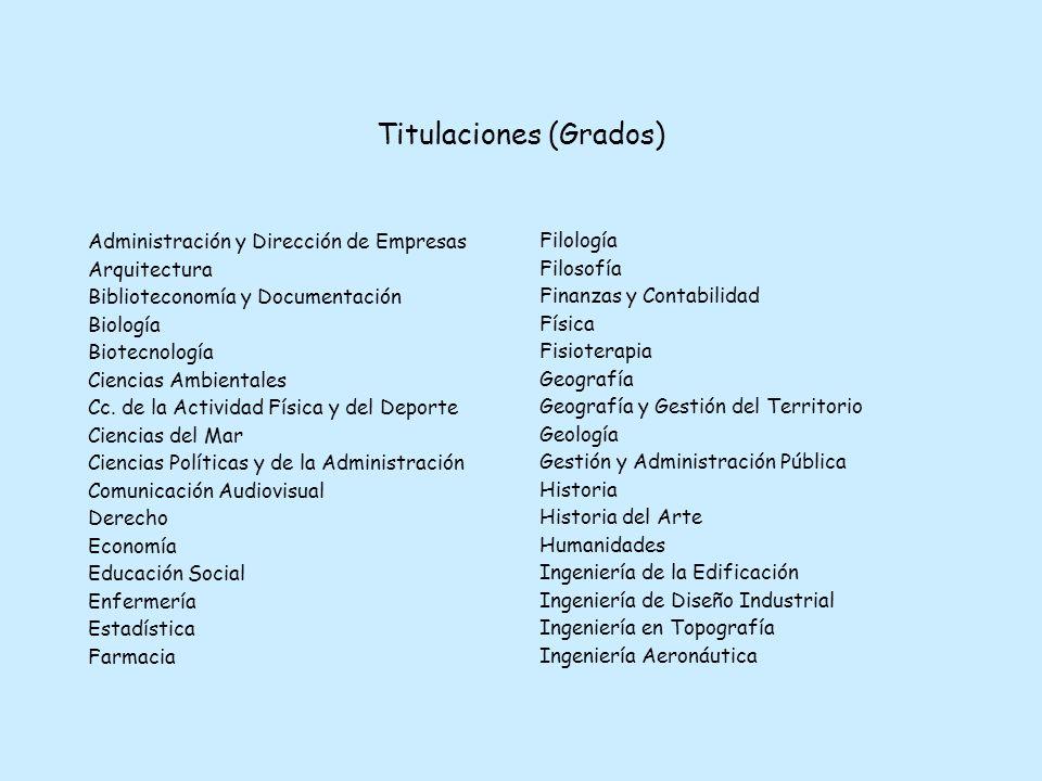 Titulaciones (Grados) Administración y Dirección de Empresas Arquitectura Biblioteconomía y Documentación Biología Biotecnología Ciencias Ambientales Cc.