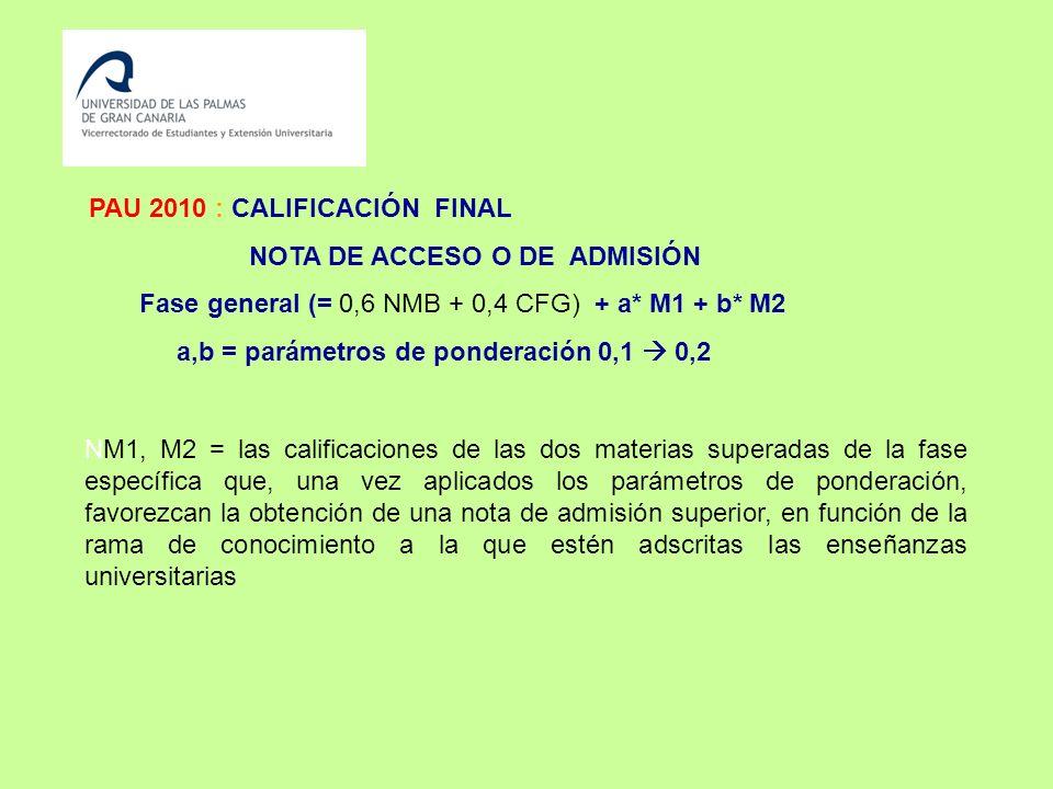 PAU 2010 : CALIFICACIÓN FINAL NOTA DE ACCESO O DE ADMISIÓN Fase general (= 0,6 NMB + 0,4 CFG) + a* M1 + b* M2 a,b = parámetros de ponderación 0,1 0,2