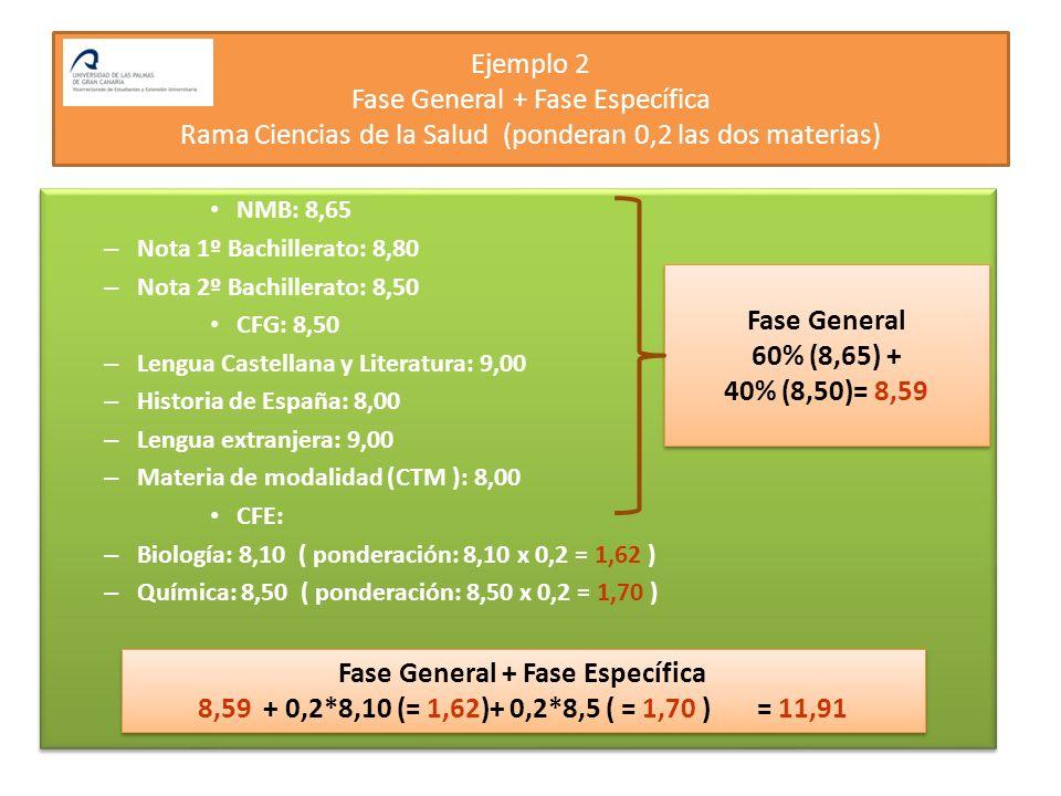 Ejemplo 2 Fase General + Fase Específica Rama Ciencias de la Salud (ponderan 0,2 las dos materias) NMB: 8,65 – Nota 1º Bachillerato: 8,80 – Nota 2º Ba
