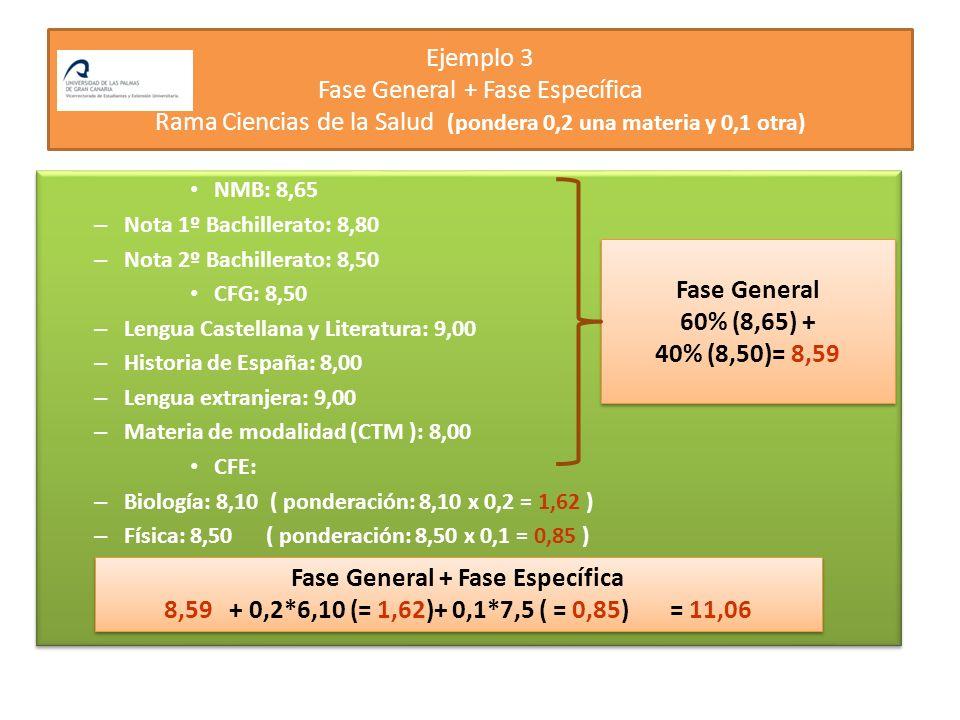 Ejemplo 3 Fase General + Fase Específica Rama Ciencias de la Salud (pondera 0,2 una materia y 0,1 otra) NMB: 8,65 – Nota 1º Bachillerato: 8,80 – Nota