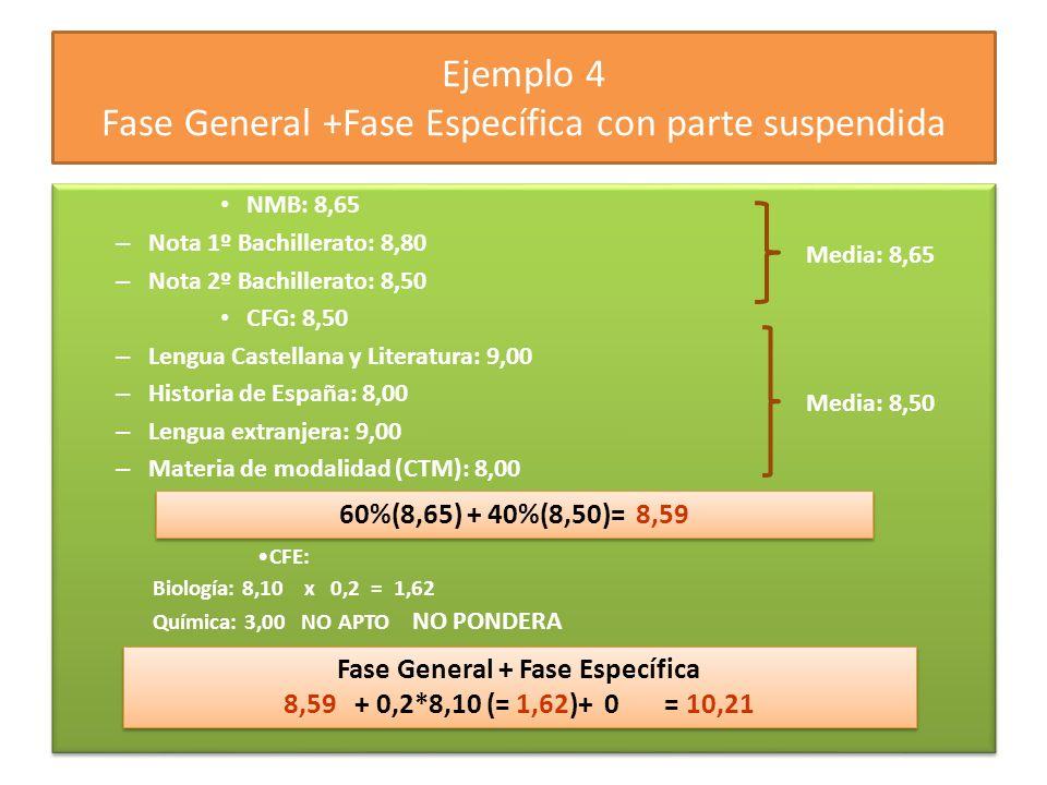 Ejemplo 4 Fase General +Fase Específica con parte suspendida NMB: 8,65 – Nota 1º Bachillerato: 8,80 – Nota 2º Bachillerato: 8,50 CFG: 8,50 – Lengua Ca