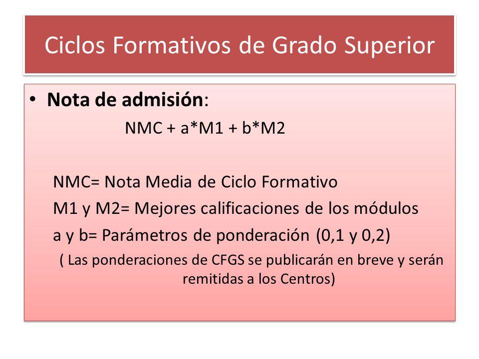 Ciclos Formativos de Grado Superior Nota de admisión: NMC + a*M1 + b*M2 NMC= Nota Media de Ciclo Formativo M1 y M2= Mejores calificaciones de los módu