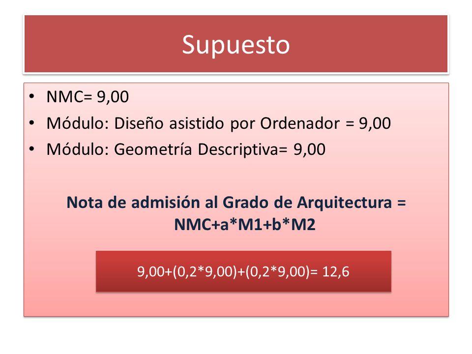 Supuesto NMC= 9,00 Módulo: Diseño asistido por Ordenador = 9,00 Módulo: Geometría Descriptiva= 9,00 Nota de admisión al Grado de Arquitectura = NMC+a*
