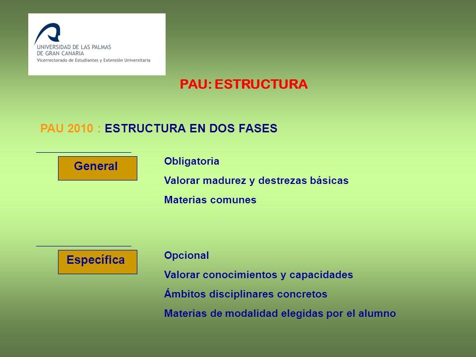 PAU: ESTRUCTURA PAU 2010 : ESTRUCTURA EN DOS FASES General Específica Obligatoria Valorar madurez y destrezas básicas Materias comunes Opcional Valora