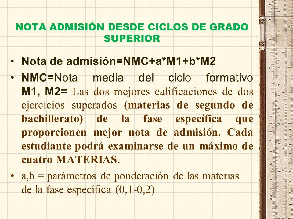 ACCESO A UNIVERSIDAD DESDE CICLOS DE GRADO SUPERIOR Los estudiantes que estén en posesión de los títulos de técnico superior de formación profesional,