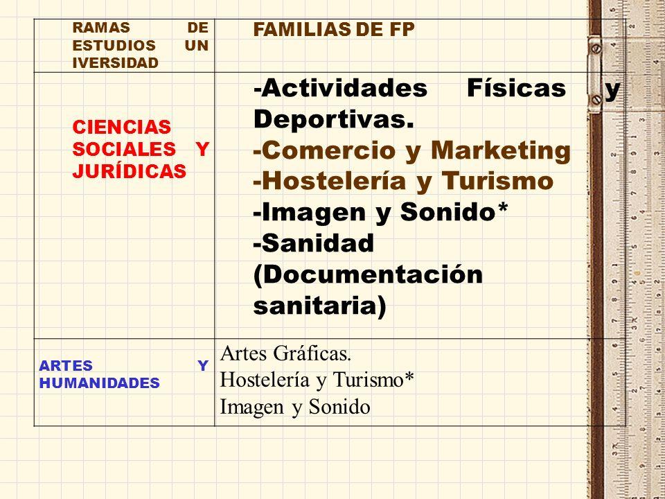 Notas de corte a ciclos formativos en modalidad presencial del curso 2010/2011 http://www.educa.jccm.es/educa- jccm/cm/educa_jccm/tkContent?idContent=