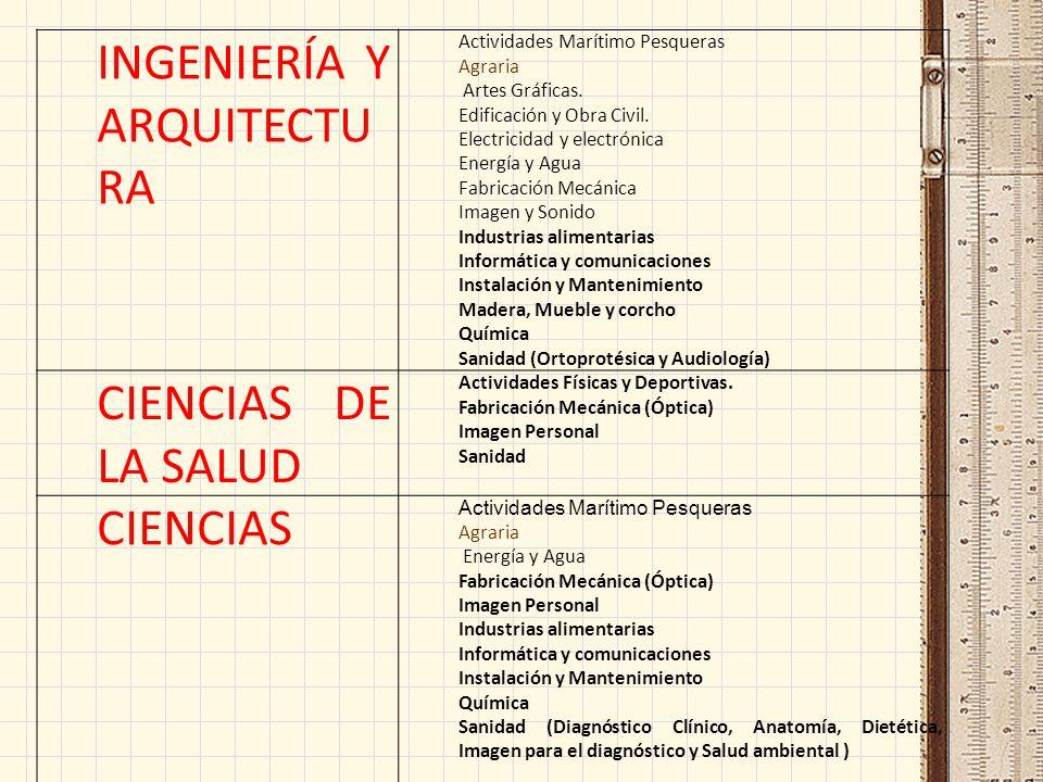 RAMAS DE ESTUDIOS UN IVERSIDAD FAMILIAS DE FP CIENCIAS SOCIALES Y JURÍDICAS - Actividades Físicas y Deportivas. -Comercio y Marketing -Hostelería y Tu