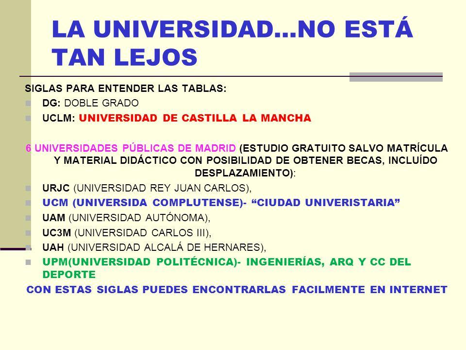 La notas de corte en la universidad. CONSÚLTALAS EN EL ORIENTA O EN LAS WEB DE LAS UNIVERSIDADES Qué vergüenza!vergüenza