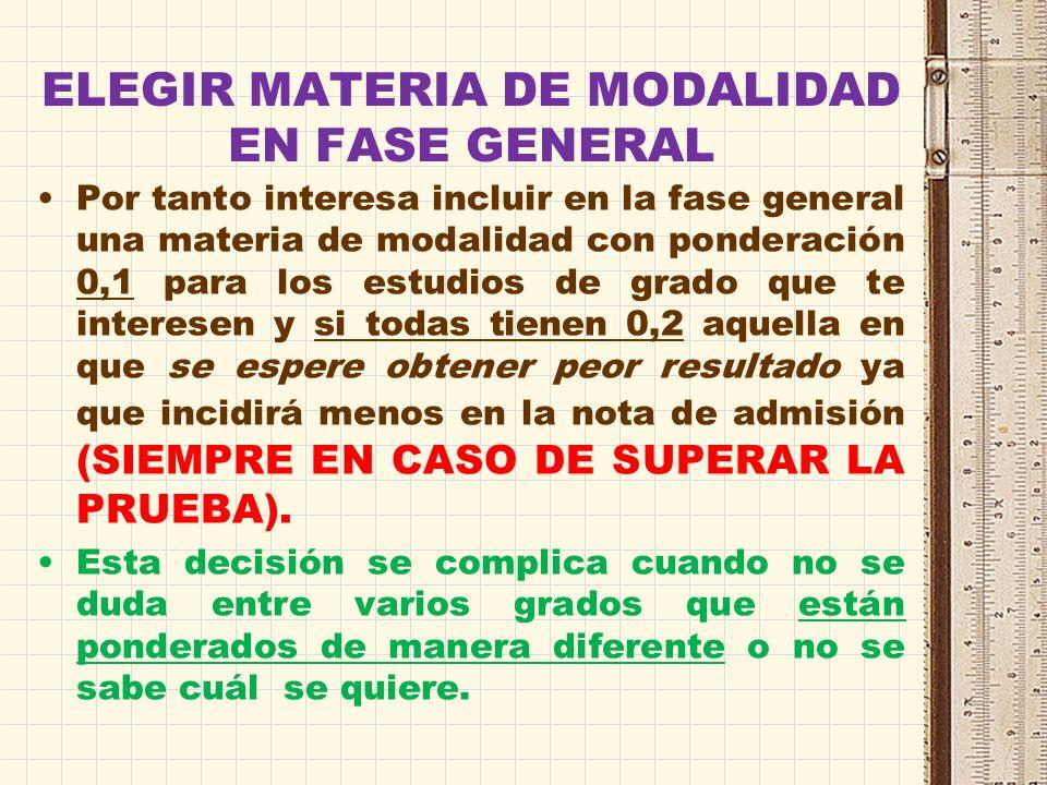 EN QUÉ FASE EXAMINARSE DE UNA MATERIA DE MODALIDAD Si una materia de modalidad tiene coeficiente 0,1 su valor sería igual en una fase que en otra. Si