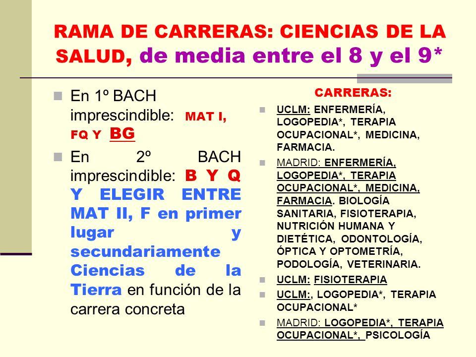 RAMA DE CARRERAS: CIENCIAS En 1º BACH imprescindible: MAT I, FQ Y … BG PRIORITARIAMENTE, O DIBUJO TÉC. O TEC. IND En 2º BACH elegir entre: MAT II, F,