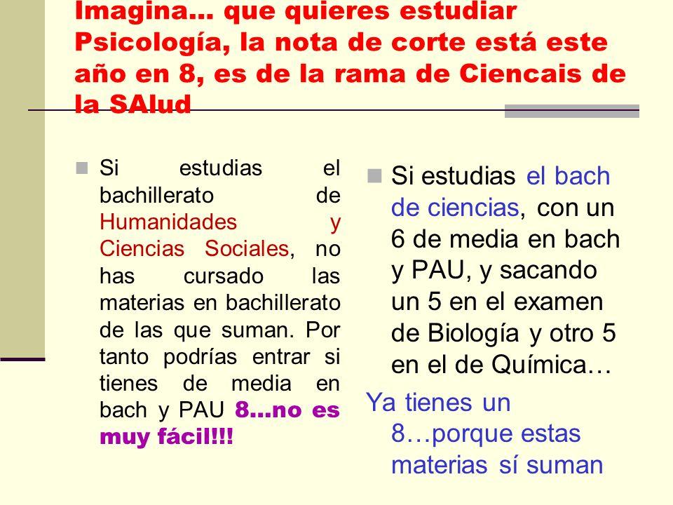 RAMA DE CARRERAS: CIENCIAS DE LA SALUD, de media entre el 8 y el 9* En 1º BACH imprescindible: MAT I, FQ Y BG En 2º BACH imprescindible: B Y Q Y ELEGI