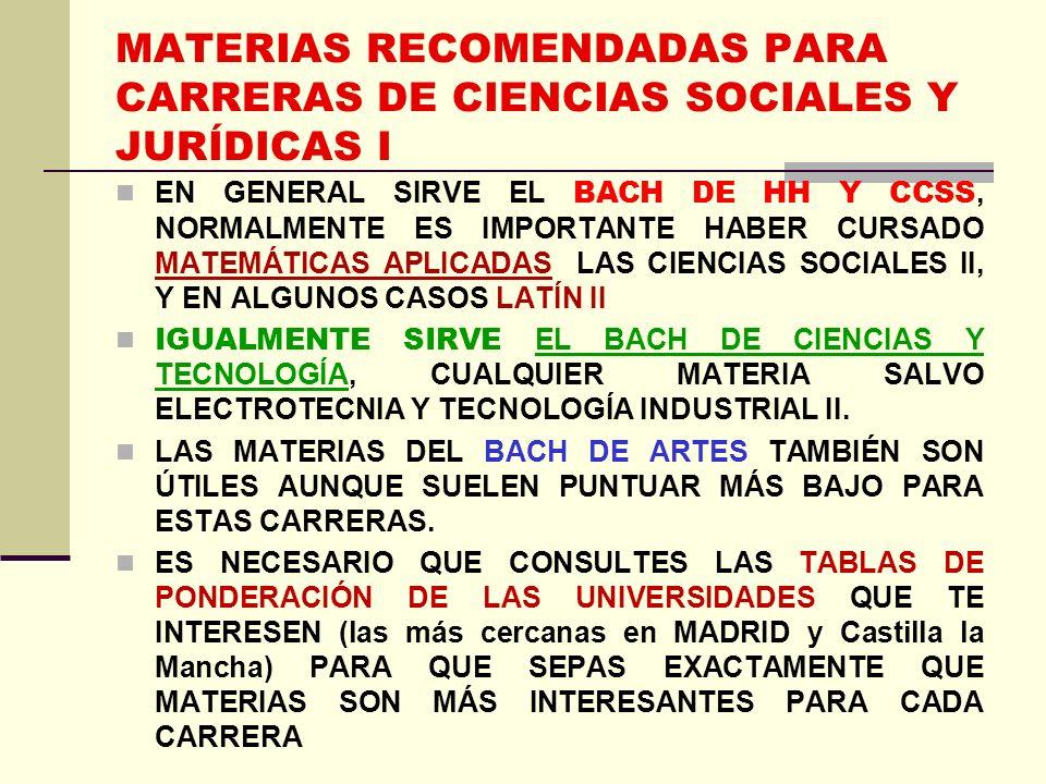 LISTADO PRINCIPALES CARRERAS DE CIENCIAS SOCIALES Y JURÍDICAS I GENERALES: Grado en Sociología. ANTROPOLOGÍA SOCIAL Y CULTURAL. PEDAGOGÍA.EDUCACIÓN SO