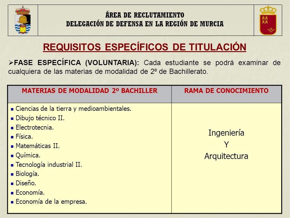 FASE ESPECÍFICA (VOLUNTARIA): Cada estudiante se podrá examinar de cualquiera de las materias de modalidad de 2º de Bachillerato.