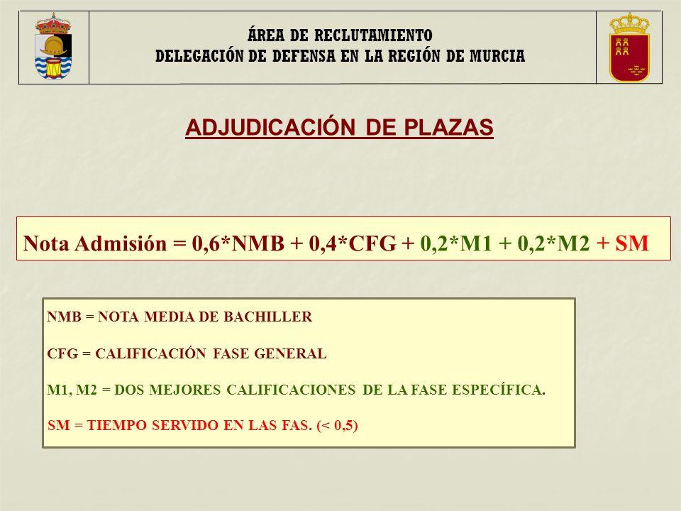 Nota Admisión = 0,6*NMB + 0,4*CFG + 0,2*M1 + 0,2*M2 + SM SM = TIEMPO SERVIDO EN LAS FAS.