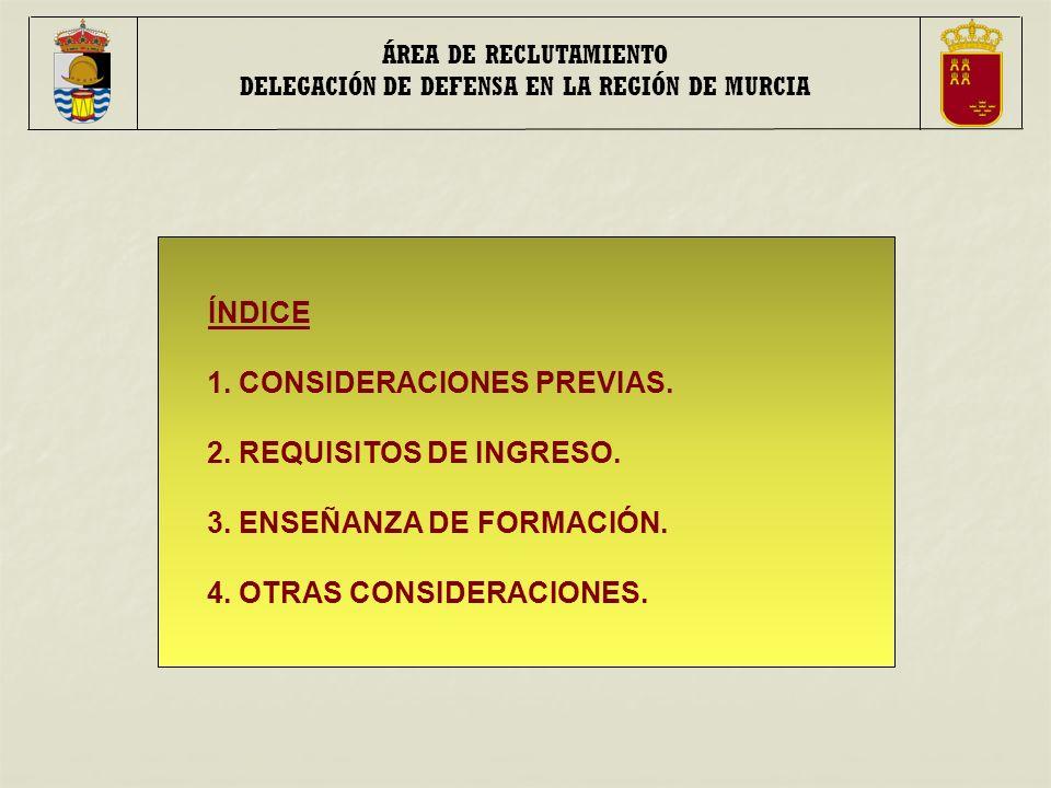 ÍNDICE 1.CONSIDERACIONES PREVIAS. 2. REQUISITOS DE INGRESO.