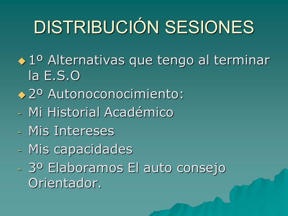 DISTRIBUCIÓN SESIONES 1º Alternativas que tengo al terminar la E.S.O 1º Alternativas que tengo al terminar la E.S.O 2º Autonoconocimiento: 2º Autonoco