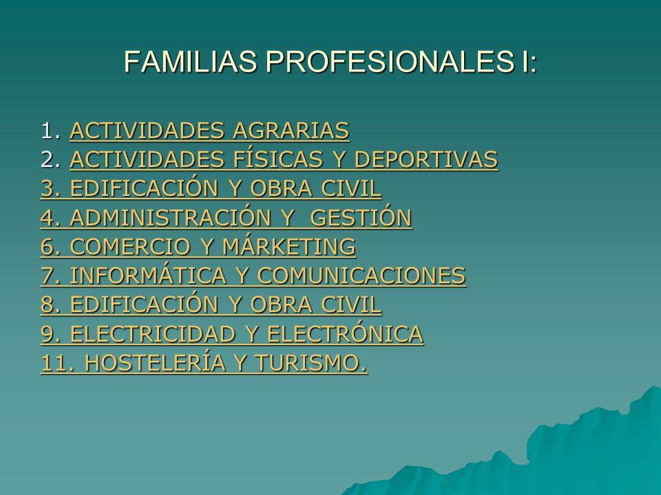 FAMILIAS PROFESIONALES I: 1. ACTIVIDADES AGRARIAS ACTIVIDADES AGRARIASACTIVIDADES AGRARIAS 2. ACTIVIDADES FÍSICAS Y DEPORTIVAS ACTIVIDADES FÍSICAS Y D
