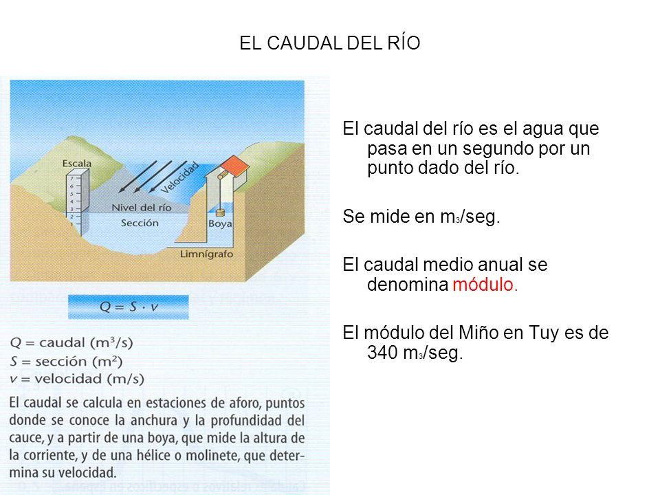 EL CAUDAL DEL RÍO El caudal del río es el agua que pasa en un segundo por un punto dado del río. Se mide en m 3 /seg. El caudal medio anual se denomin