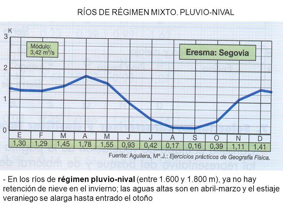 RÍOS DE RÉGIMEN MIXTO. PLUVIO-NIVAL - En los ríos de régimen pluvio-nival (entre 1.600 y 1.800 m), ya no hay retención de nieve en el invierno; las ag