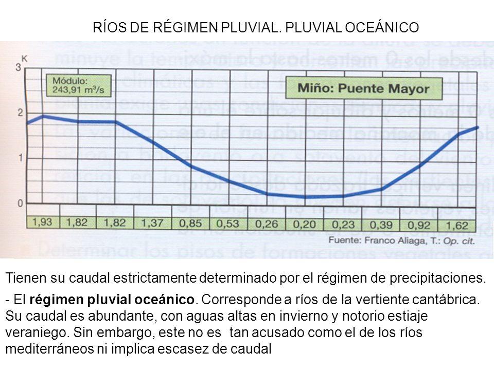 RÍOS DE RÉGIMEN PLUVIAL. PLUVIAL OCEÁNICO Tienen su caudal estrictamente determinado por el régimen de precipitaciones. - El régimen pluvial oceánico.