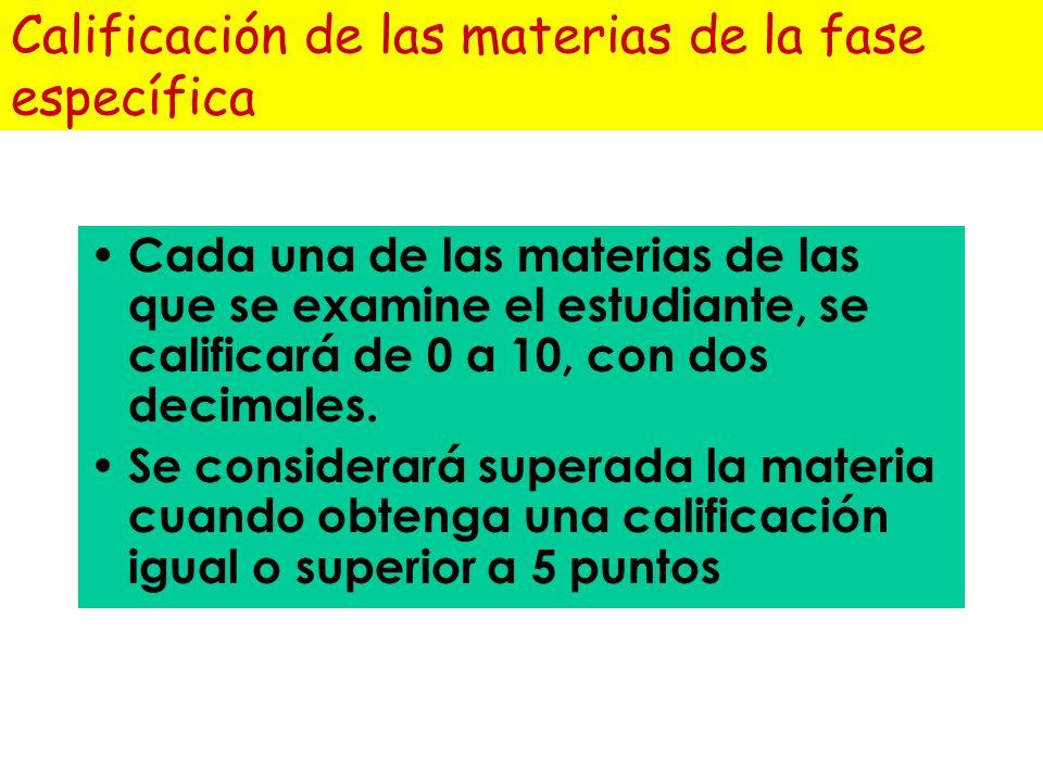Descripción de la fase específica Cada estudiante se podrá examinar de cualquiera de las materias de modalidad de segundo de bachillerato distinta de