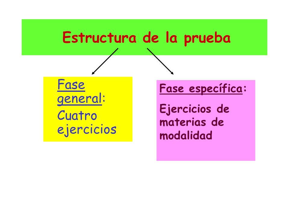 Estructura de la prueba Fase general: Cuatro ejercicios Fase específica: Ejercicios de materias de modalidad