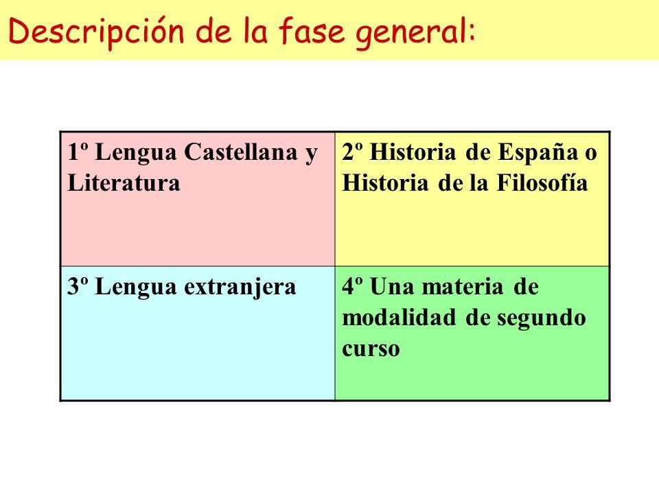 Descripción de la fase general: 1º Lengua Castellana y Literatura 2º Historia de España o Historia de la Filosofía 3º Lengua extranjera4º Una materia de modalidad de segundo curso