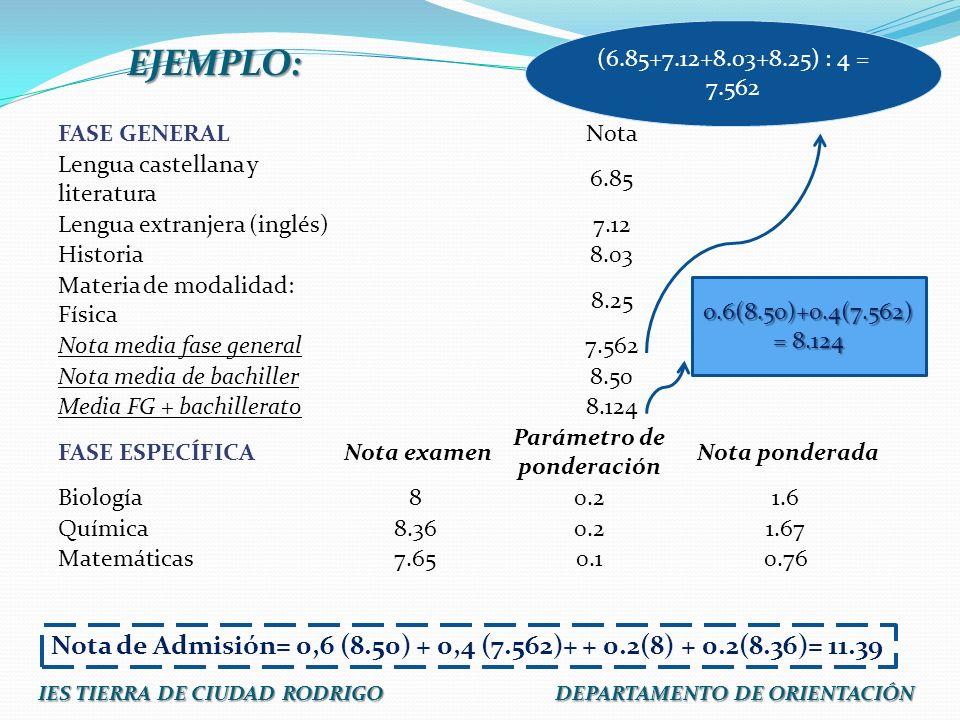 EJEMPLO: FASE GENERALNota Lengua castellana y literatura 6.85 Lengua extranjera (inglés)7.12 Historia8.03 Materia de modalidad: Física 8.25 Nota media