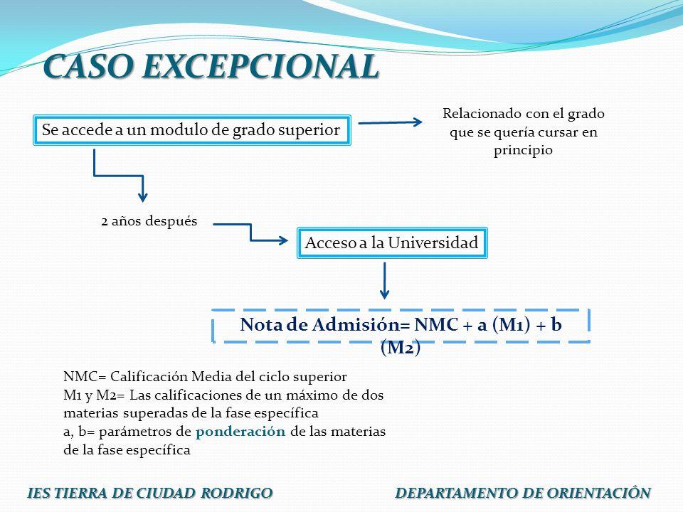CASO EXCEPCIONAL Se accede a un modulo de grado superior 2 años después Acceso a la Universidad Nota de Admisión= NMC + a (M1) + b (M2) NMC= Calificac