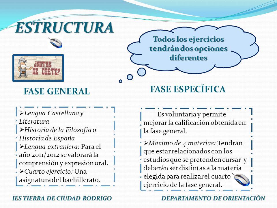 Lengua Castellana y Literatura Historia de la Filosofía o Historia de España Lengua extranjera: Para el año 2011/2012 se valorará la comprensión y exp