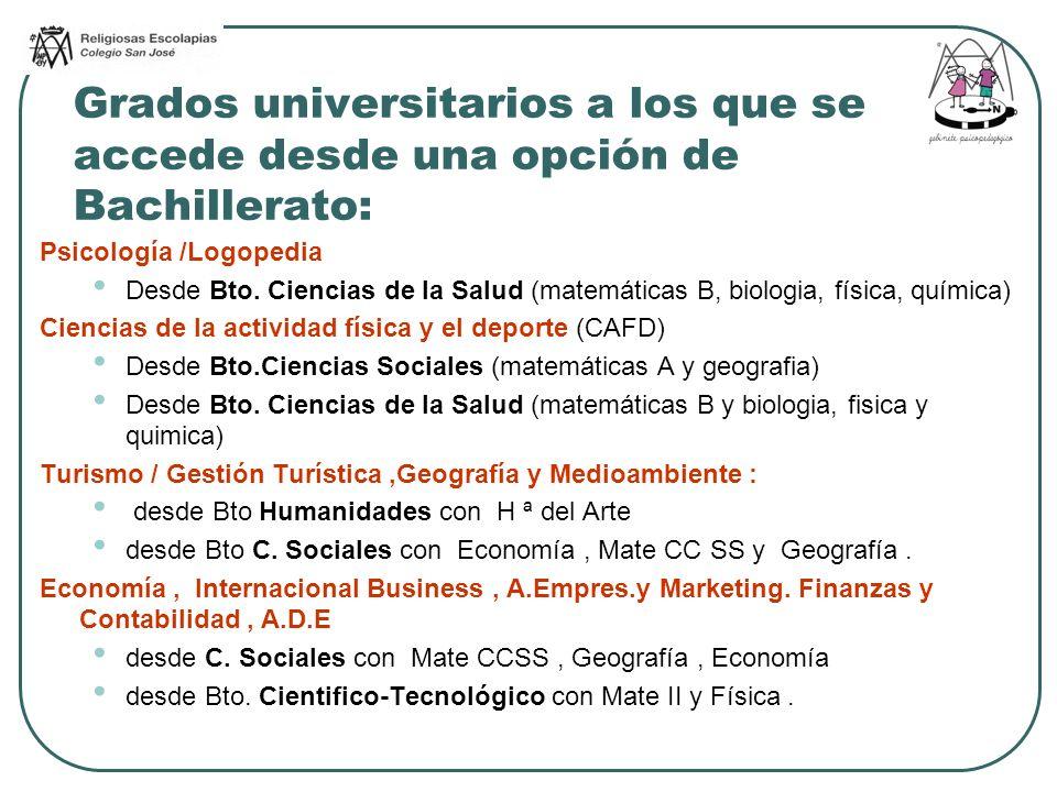 Grados universitarios a los que se accede desde una opción de Bachillerato: Psicología /Logopedia Desde Bto. Ciencias de la Salud (matemáticas B, biol