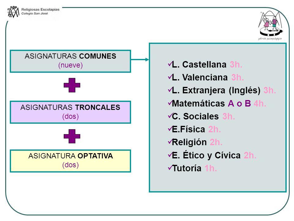 ASIGNATURAS COMUNES (nueve) L. Castellana 3h. L. Valenciana 3h. L. Extranjera (Inglés) 3h. Matemáticas A o B 4h. C. Sociales 3h. E.Física 2h. Religión